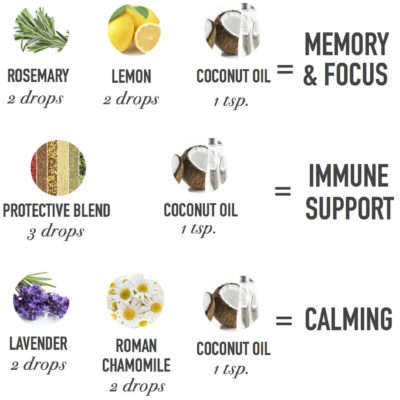 5 Back to School Essential Oil Blends